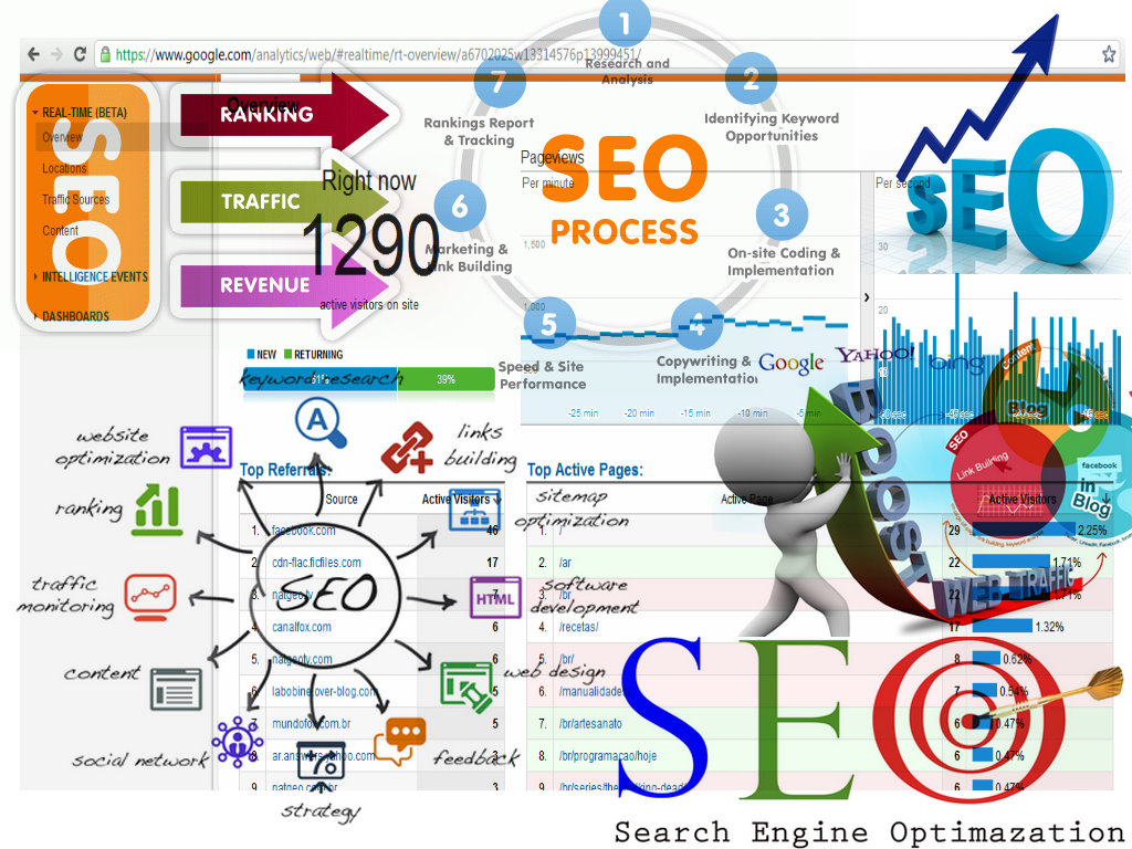 Get Big Offer UNLIMITED targeted organic web traffic OR Youtube promotions
