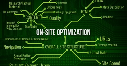 Increase Ranking and Traffic for Website With My Onpage Optimization Services
