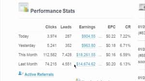 show you how to earn 450 CPA secret method per day