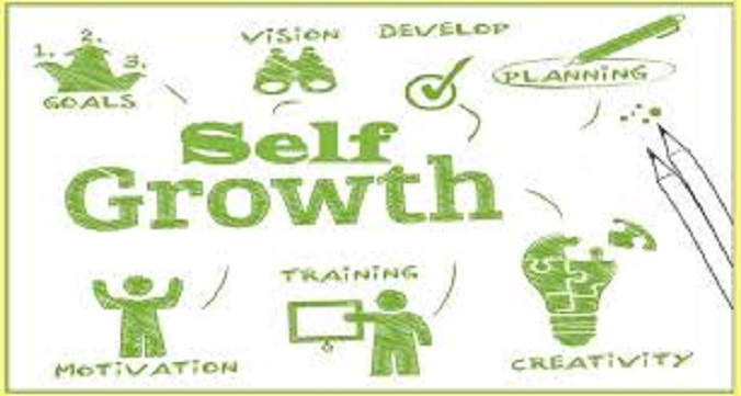Publish Article On Selfgrowth With 1 Backlink