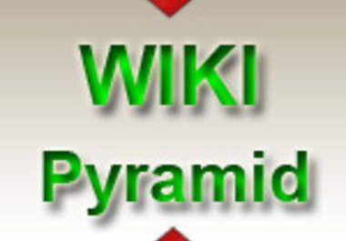 build Google smasher Link Pyramid of 2500 wiki bcklinks on 1500 unique domains.