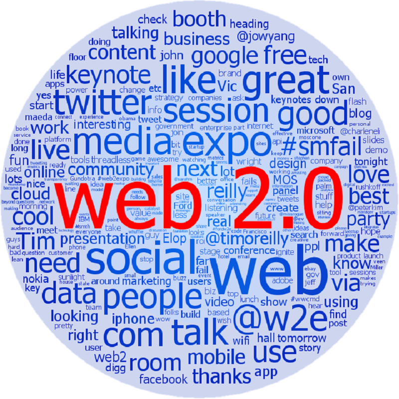 10 Manually High DA Web 2.0 and 100 2nd Tier Backlinks