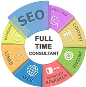 Full Time SEO Consulting Services Offering