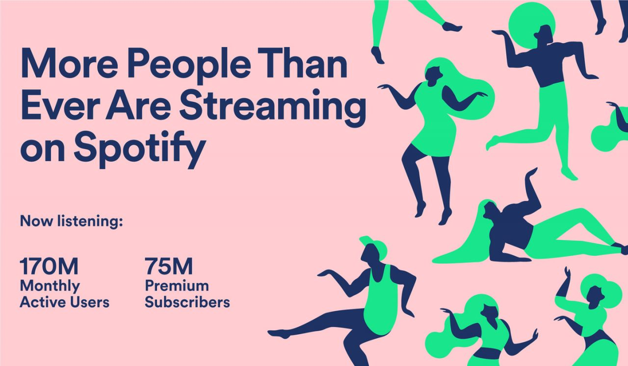 Add-Your-Track-To-Spotfy-Playlist-to-boost-streams-1-2-weeks-placement