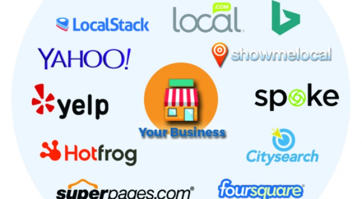 Create 150 Live USA local citations for local business seo