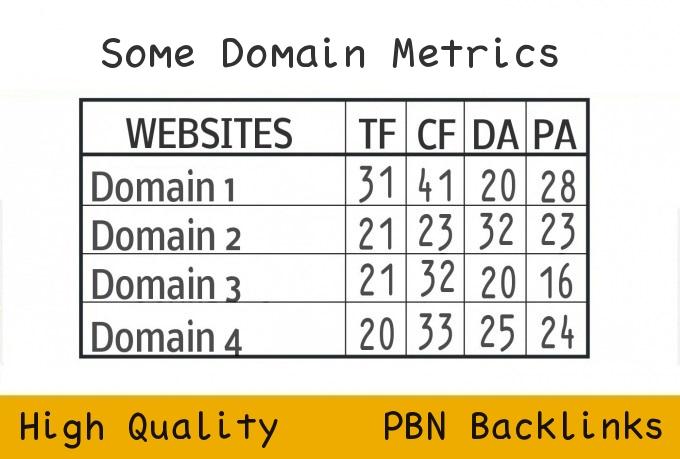 Create 10 High Quality Homepage PBN Backlinks