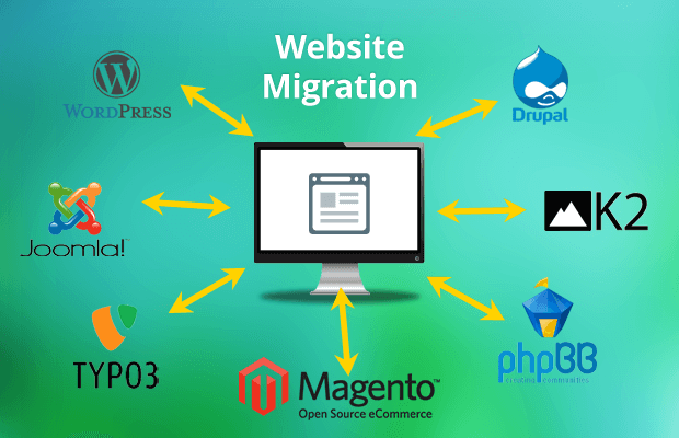 Transfer Websites To Another Host,  Website Migration