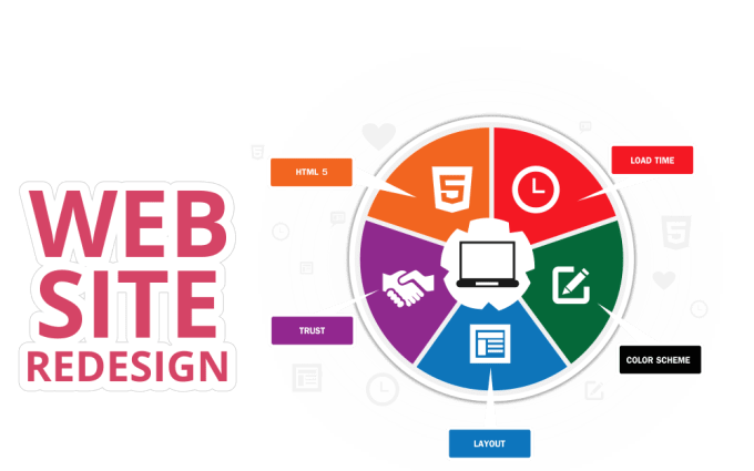 Revamp or redesign your wp, squrespace,weebly or any website