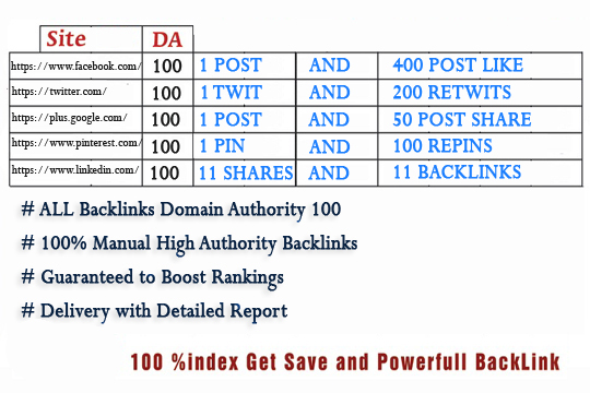 build 15 unique pr10 on da100 sites SEO backlinks service