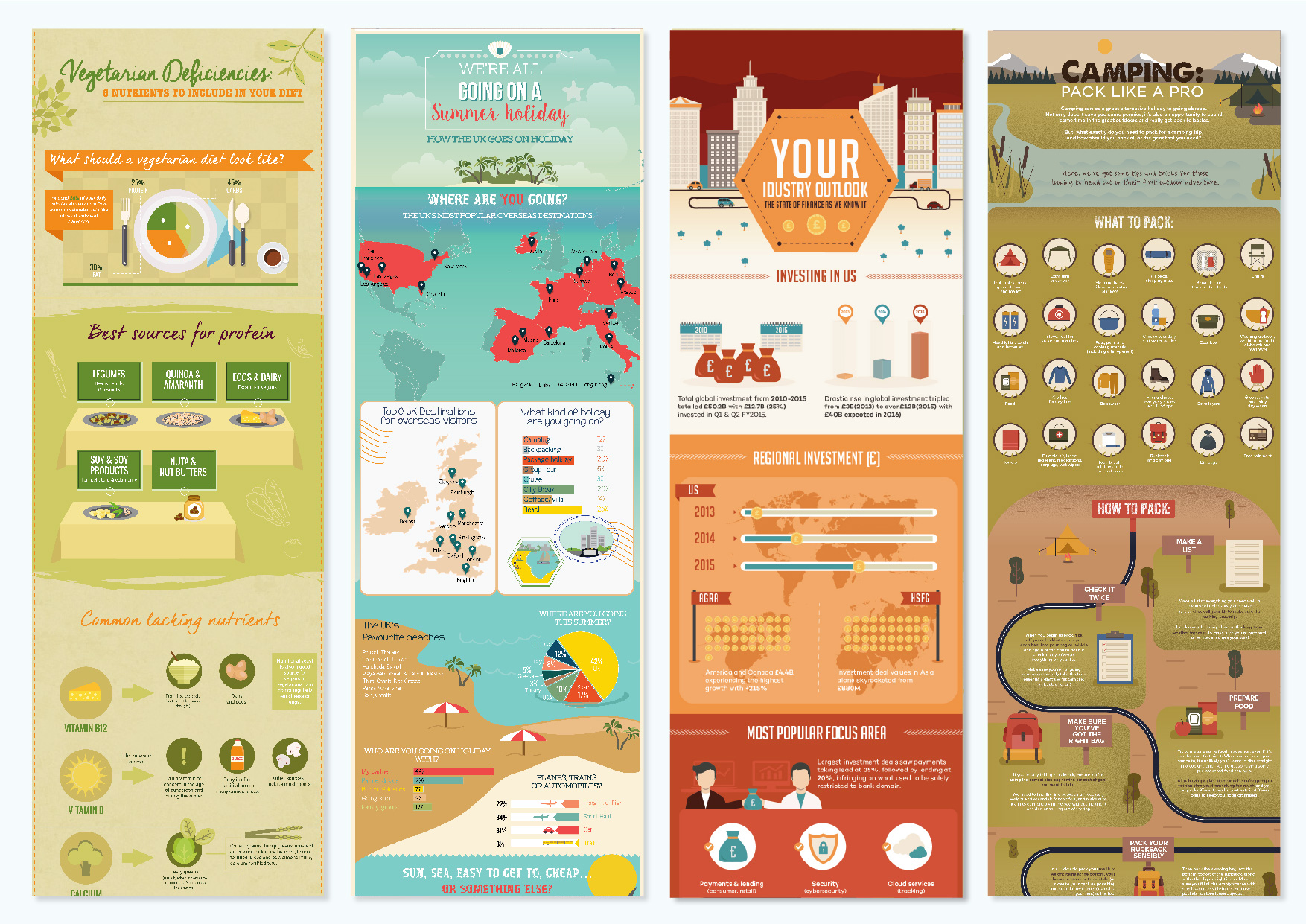 Design a unique and stunning Infographic