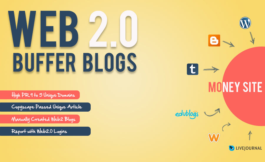 Create 20 Seo Web 2.0 Pbn Buffer Blog On High DR Sites