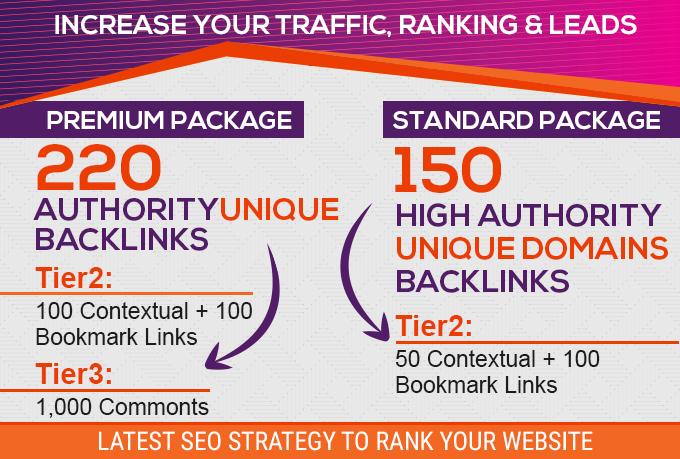Manual 90 SEO Backlinks On Pr10, Da100, Tf100 Unique Domains