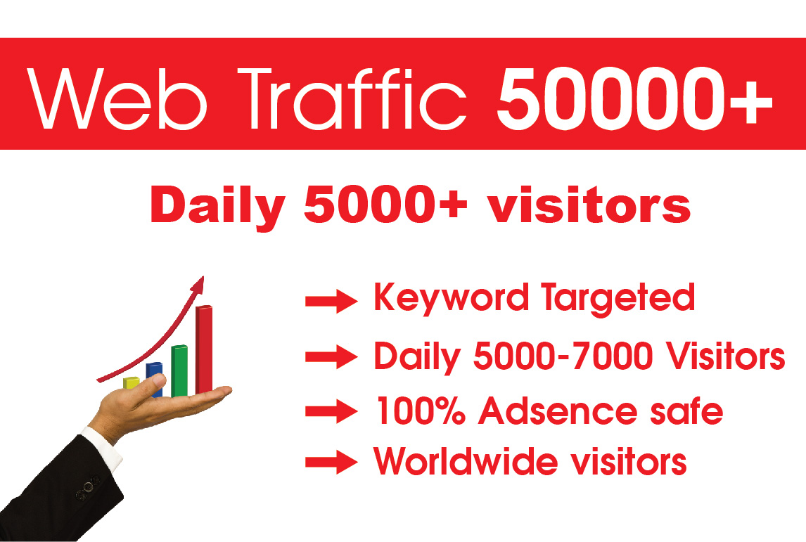 Drive 50000+ Real Web Traffic From Worldwide