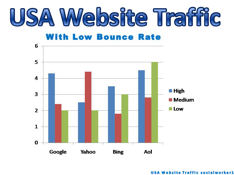 15000 USA BASE WEBSITE TRAFFIC BOOST YOUR WEBSITE