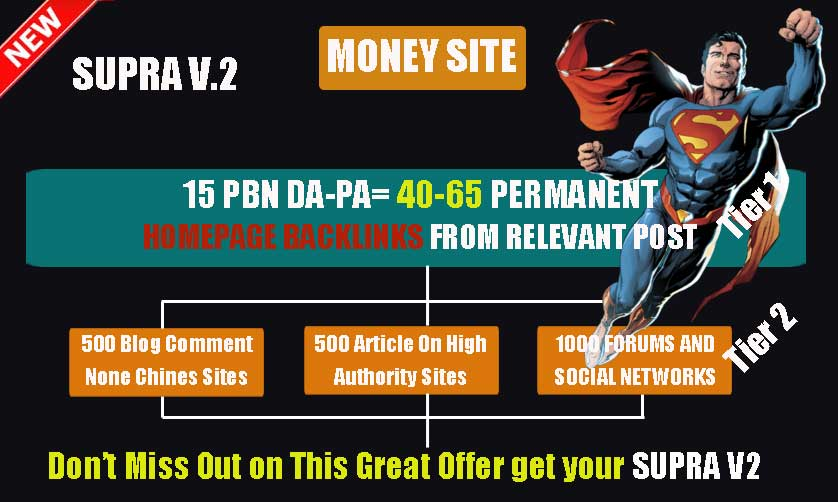 Best-Ranking-Service-Bury-Your-Competitors-Ultimate-PBN-Package-Guaranteed