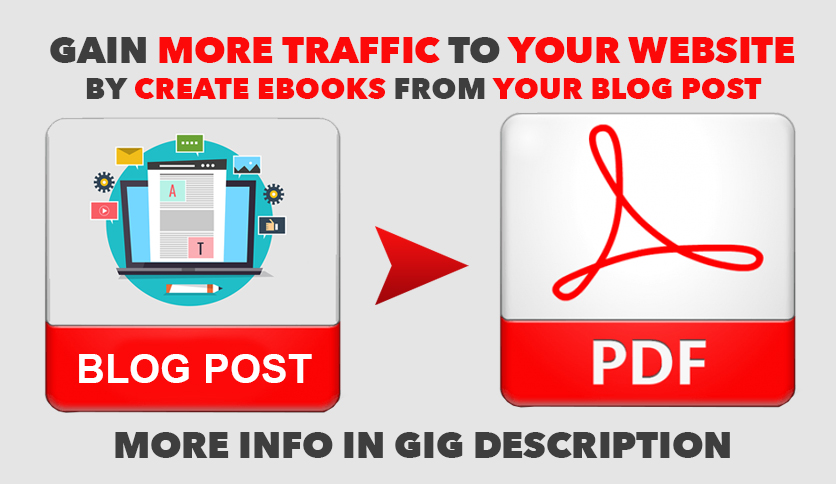 create ebooks from your blog post