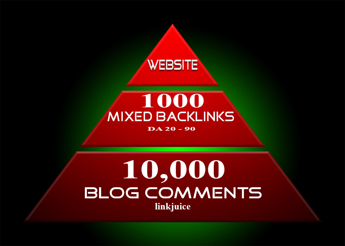 monthly SEO campaign