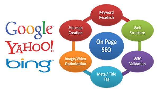Updated 2018 New Bullet Proof Powerful SEO strategy Pack -Top Google Rankings
