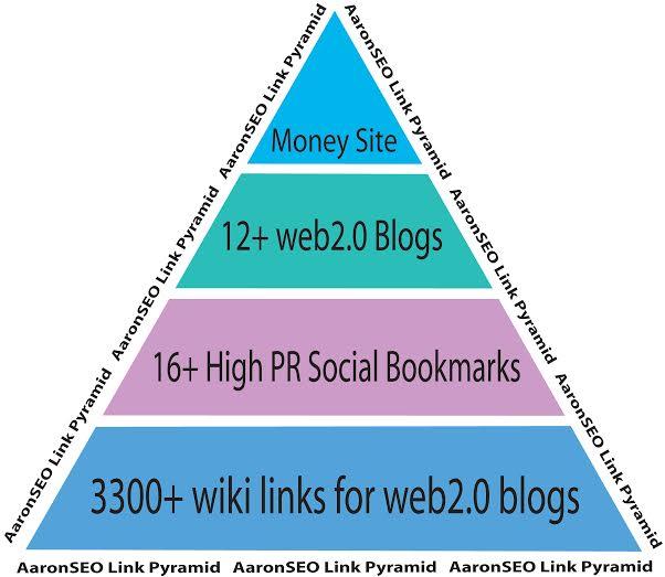 omega v1 SEO service,  link building for website ranking