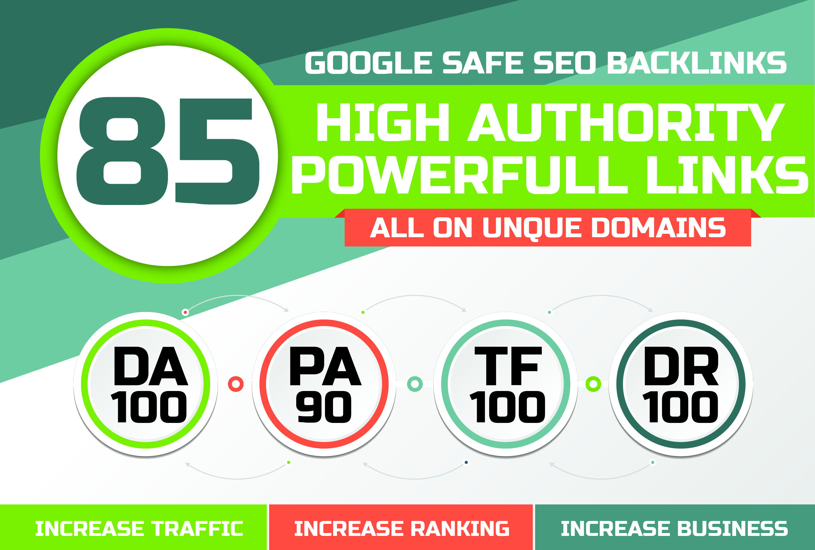 build 85 unique domain SEO backlinks on tf100 da100 s...