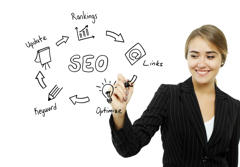 COMPLETE SEO SERVICES OFFER