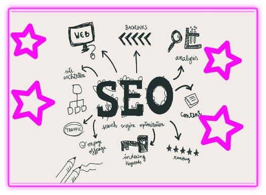 Do 500 of HQ amp Most Effective Links using your any ARTICLE
