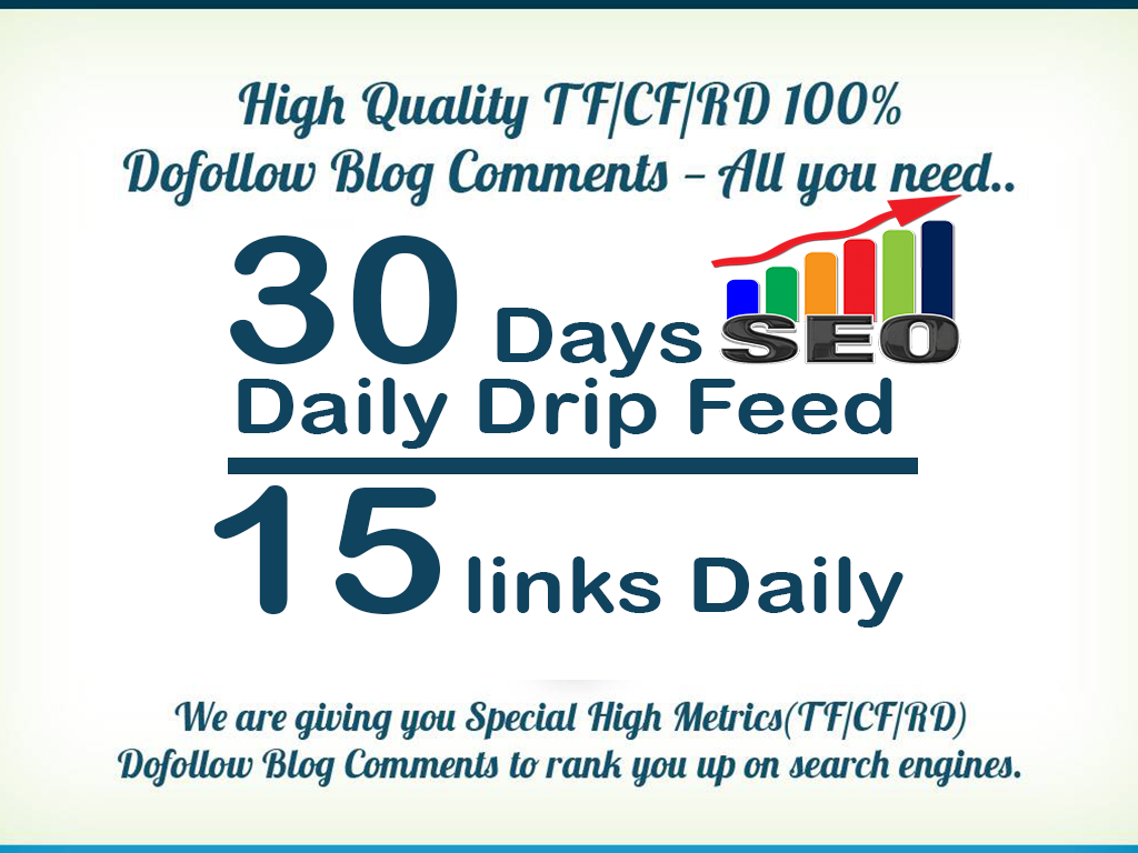 30 Days Daily Drip Feed 15 Unique Domain Do-Follow Blog Comments
