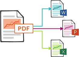 Convert 50 pages from pdf to word,  Excel,  Power Point with correct formatting