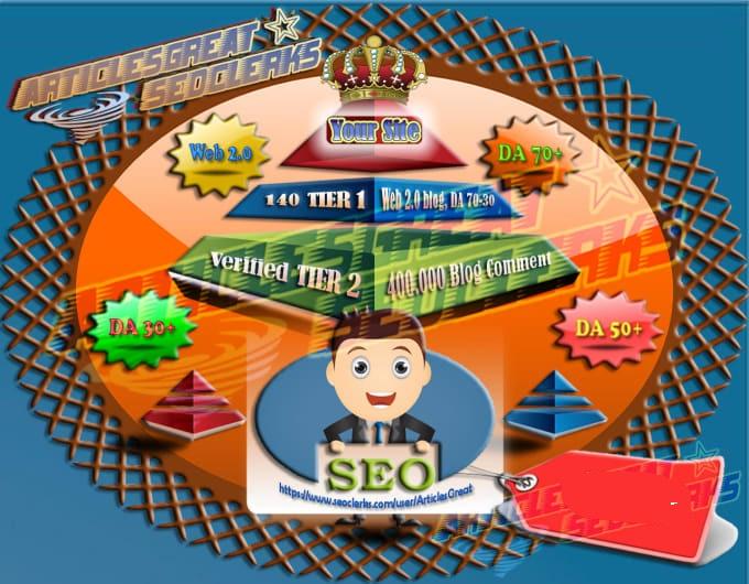 build permanent high da pa 70 dofollow pbn links for you
