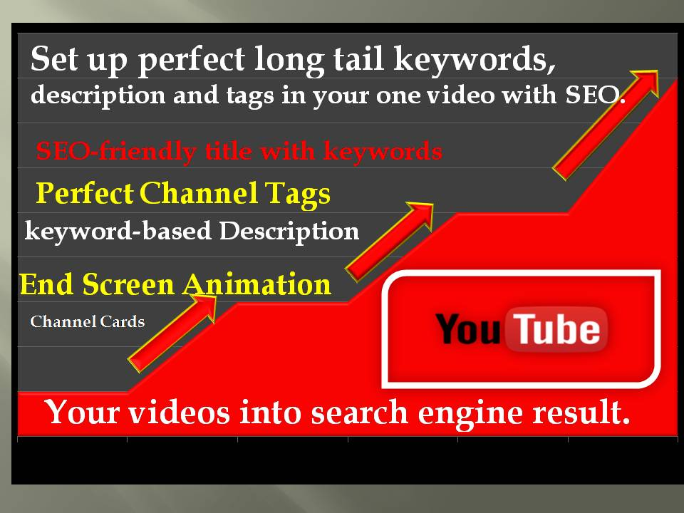 Force your keywords to rank on YouTube first page by our very safe exclusive White hat SEO service