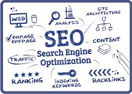 Give white hat SEO randomly package