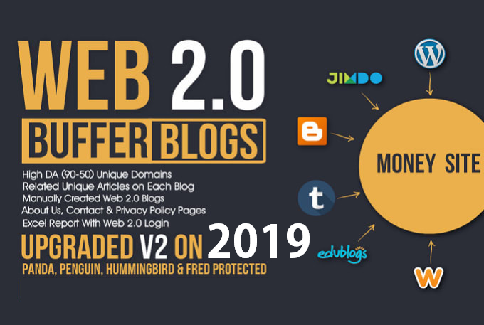 Create Handmade 10 Web 2, 0 Buffer Blog With Login,  Unique Content,  Image And Video