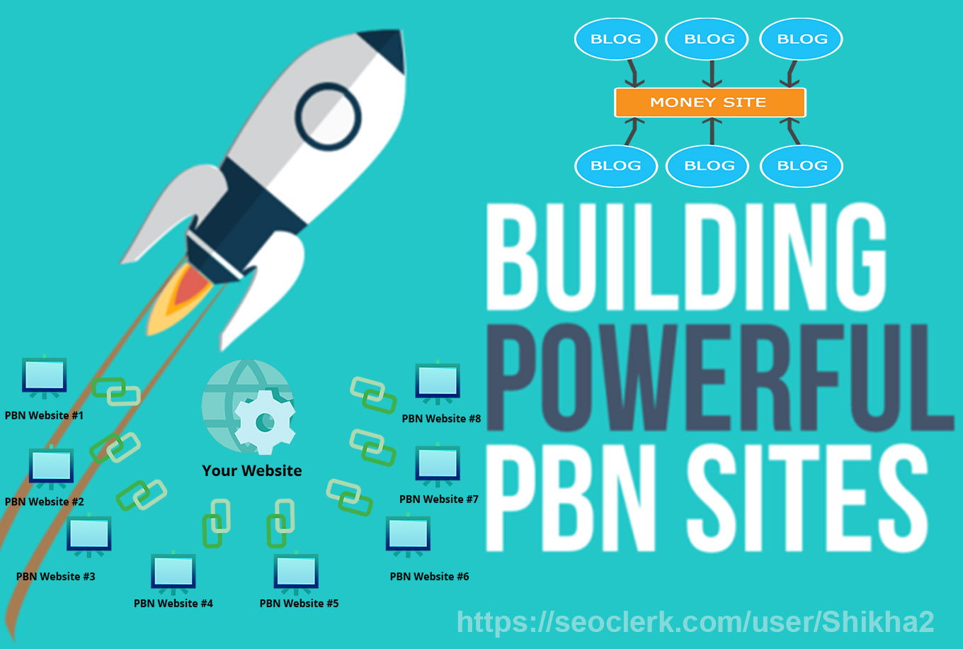 Get Most Helpful 20 High PA/DA TF/CF Homepage PBN Backlinks To Skyrocket your SERP Ranking