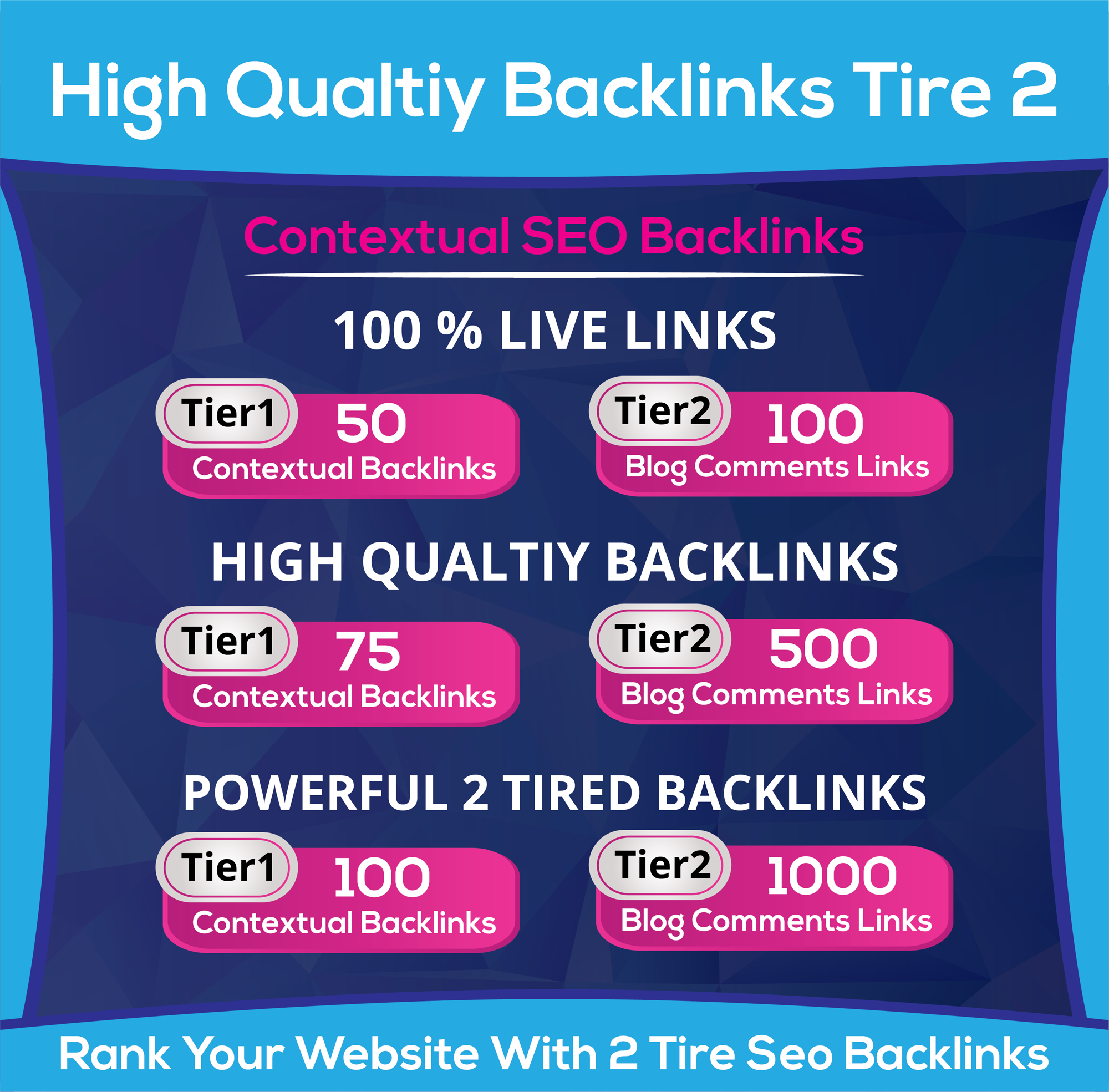 Build Contextual SEO Backlinks With 2 Tired Blog Comments