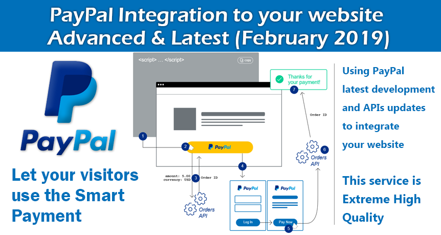 P A Y P A L Integration to your website Using Advanced & Latest Technique - February 2019