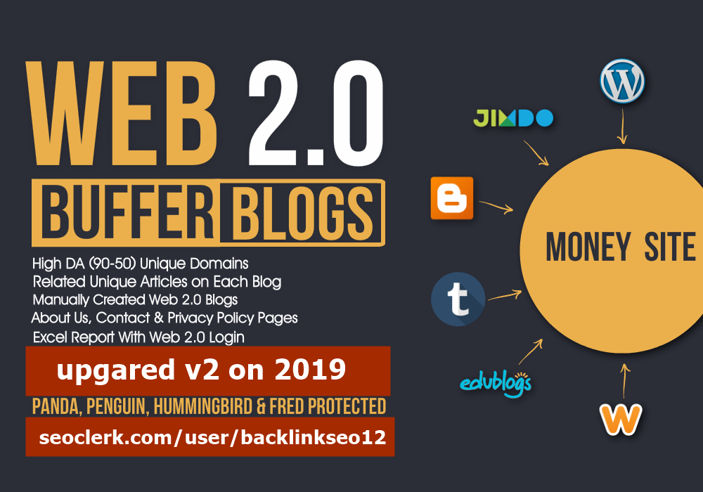 Handmade 100 Web 2.0 Buffer Blog with Login,  Unique Content,  Image and Video