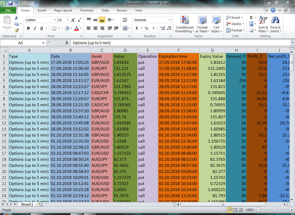 do 10 hours data entry  excel data entry ,word data entry