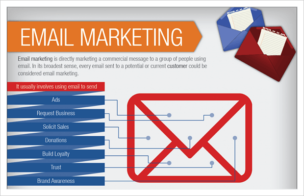 USA-Email-List-for-your-marketing-promotion