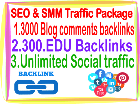 SEO & Social Traffic- Unlimited Social traffic-300. Edu backlinks-3000 Blog comments backlinks