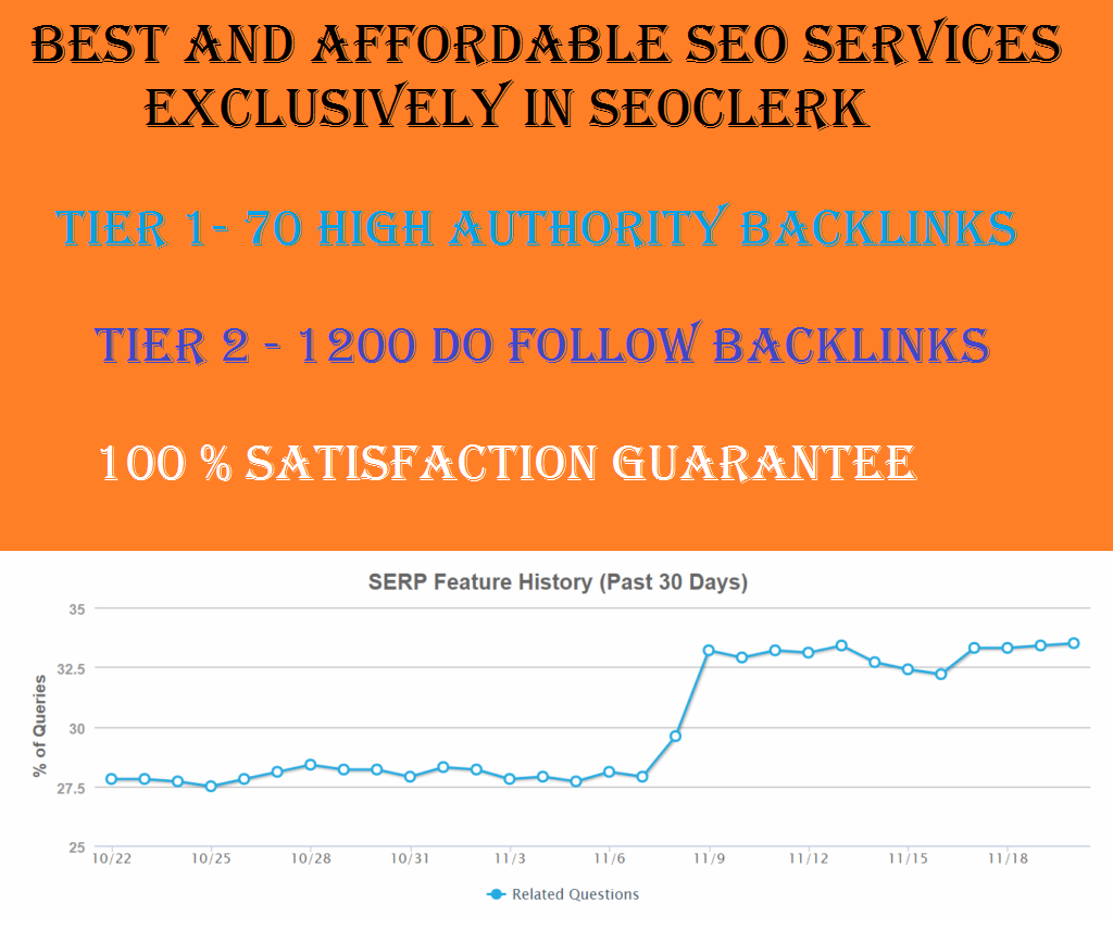 Provide 70 High DA Backlinks in Tier1 & 1200 Dofollow backlinks in Tier 2