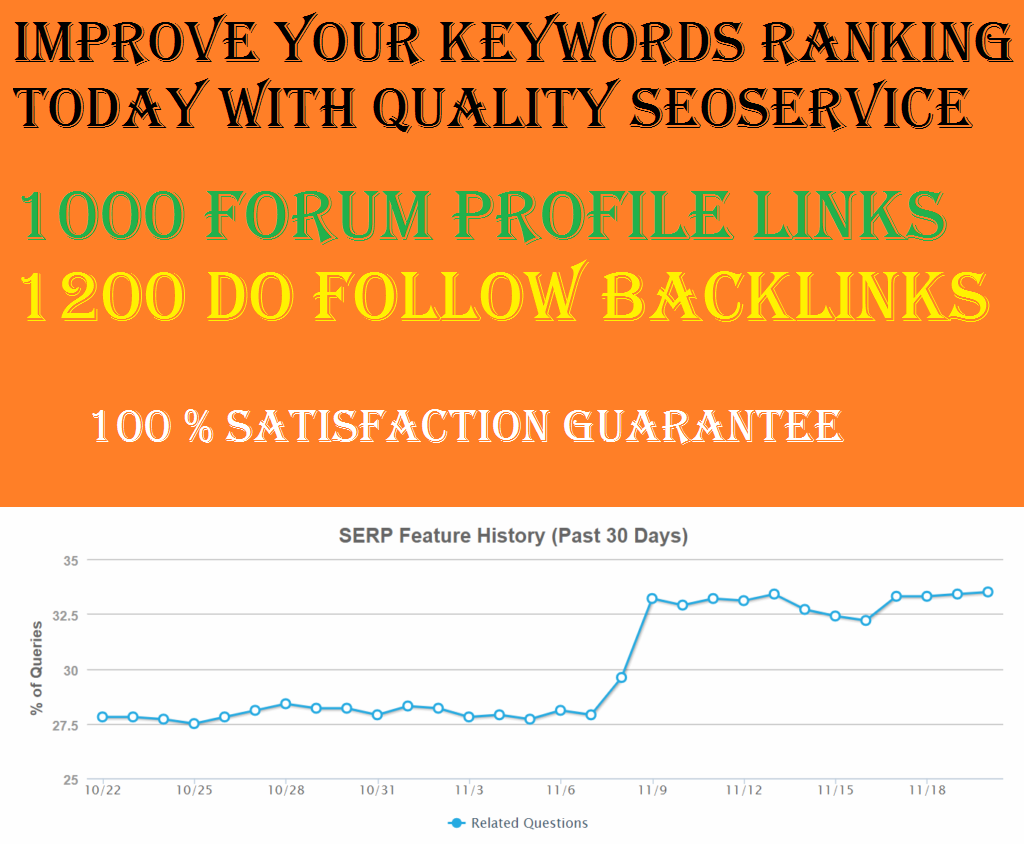 Provide 1000 Forum profile and 1200 do follow backlinks to your website