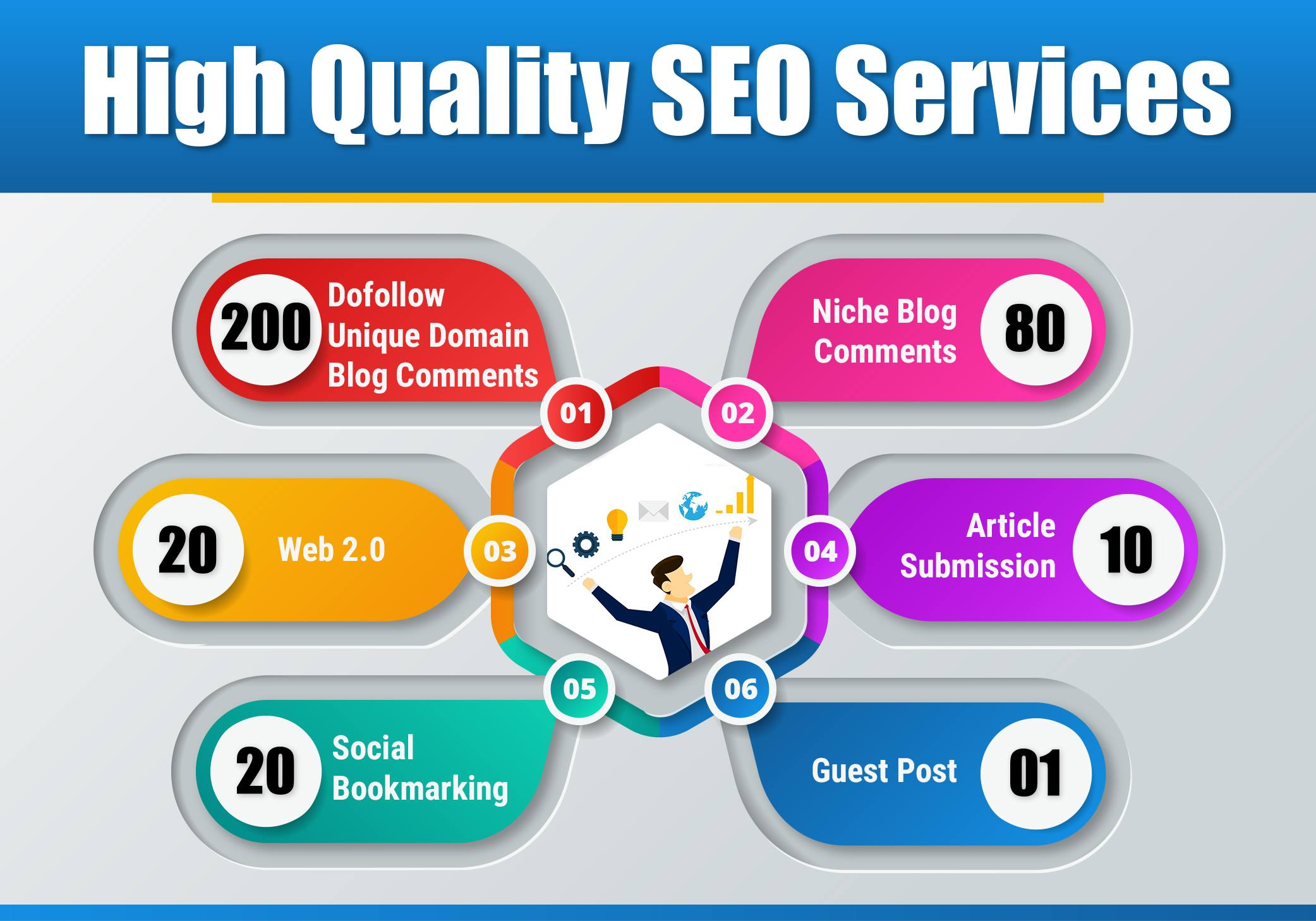 High Quality SEO Services Manually Package To Improve Your Ranking