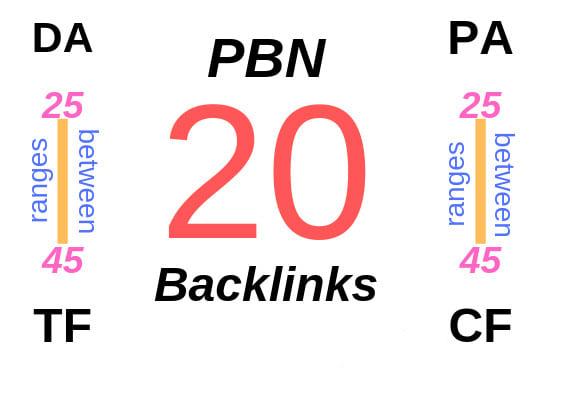 do 5 permanent homepage pbn backlinks pa da tf cf 25 to 45