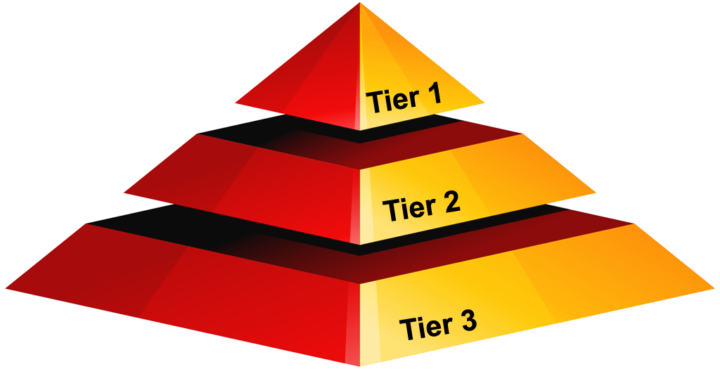 Create Powerful 3 Tier Link Pyramid to improve your keywords ranking Type 2