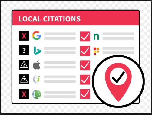 Create 7 Local Citations links for any country