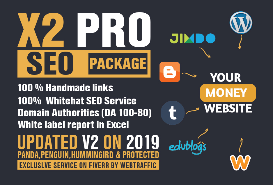 Turbo Boost Your Rankings With X2 Pro Off Page Seo Backlinks