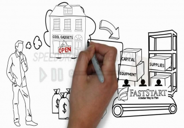 Whiteboard Animation Bulk Orders
