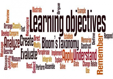 Learning Objectives Generator for Wordpress