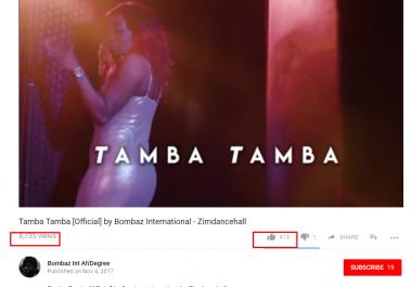 Buy you tube 200 YouTube Chanel