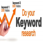 Do SEO keyword research for your niche and domain